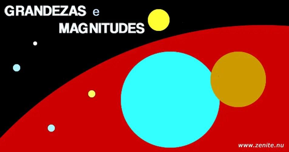 Grandezas e magnitudes