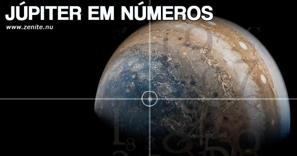 Júpiter em números