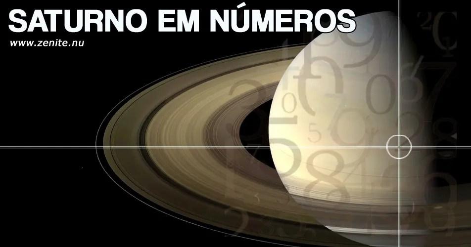 Saturno em números