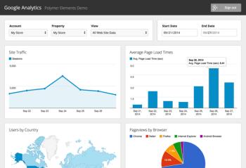 Google Analytics Stats Dashboards