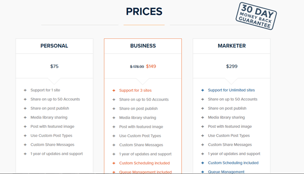 Revive Social old post pricing