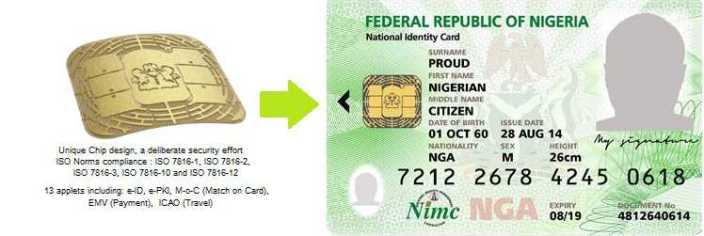 What Is Nigerian National Identification Number
