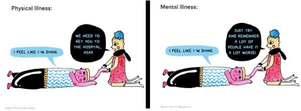 compare treatment
