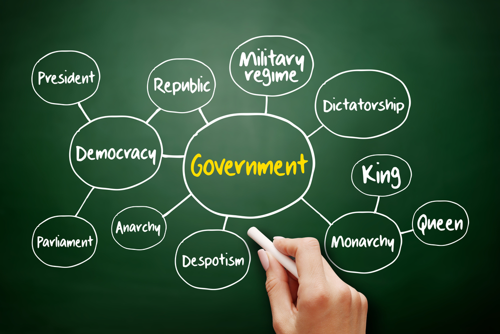 Beberapa Sistem Pemerintahan yang Ada di Dunia 17
