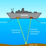Rumus menghitung kedalaman laut