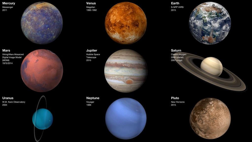planet dalam sistem tata surya