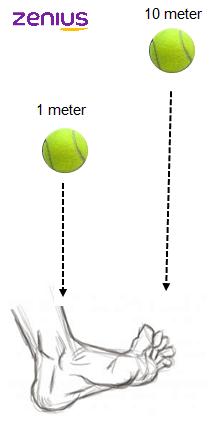 ilustrasi rumus momentum dengan kecepatan berbeda