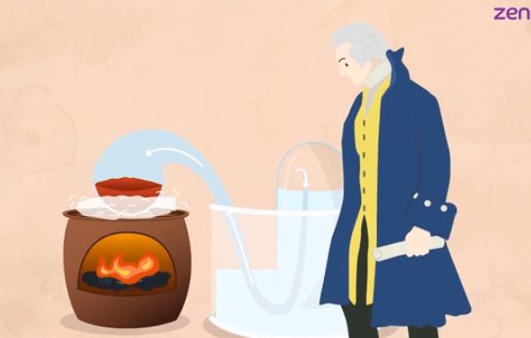 Hukum Lavoisier