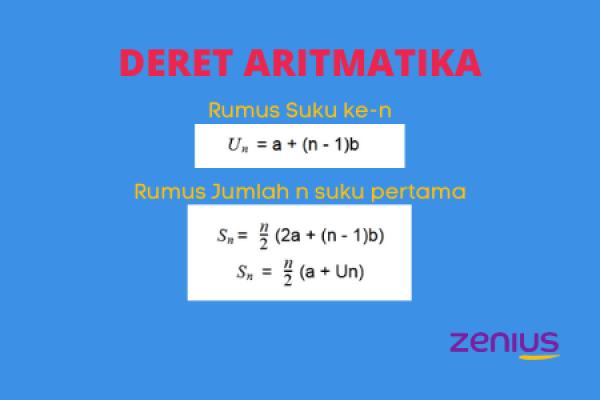 rumus jumlah n suku pertama deret aritmatika