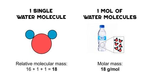 Massa molekul relatif