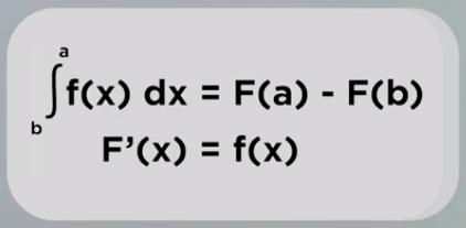rumus dan cara menghitung integral tentu zenius