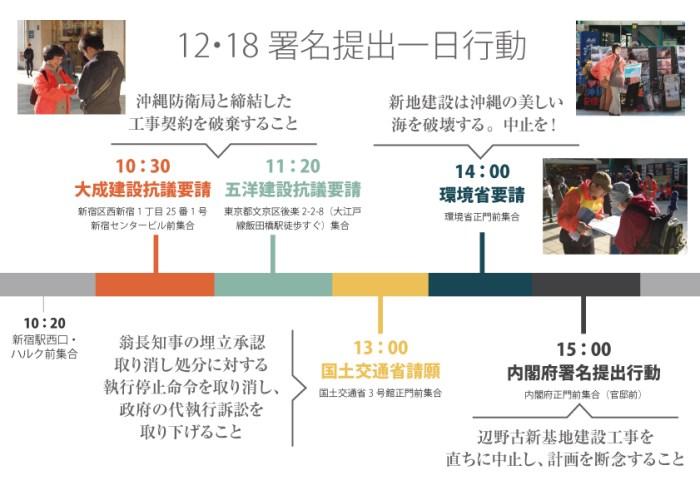 20151218-timeline