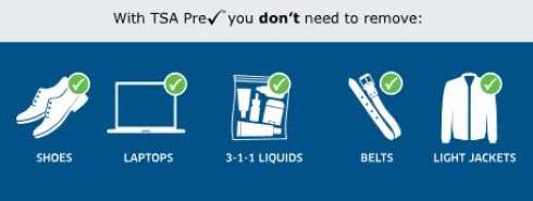 How To Get TSA PreCheck and Global Entry FREE