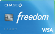 The Best Travel Credit Cards With No Annual Fee | No Fee Travel Credit Cards | No Annual Fee Credit Cards For Travel | Chase Freedom