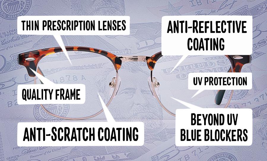 types of glasses lenses