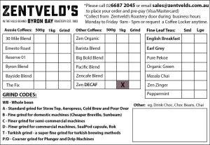 Zentvelds Coffee Listv2 - Locals Order and Collection
