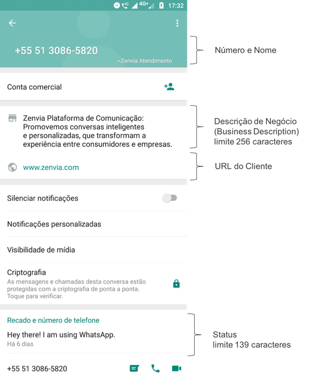 como configurar whatsApp business api