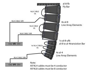 VUE Audiotechnik AL4 2way Line Array Element Speaker