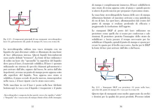 pagina stamnpa 3d