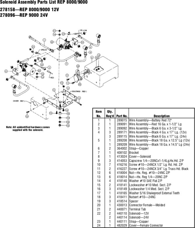 ramsey winch rep 8000 parts