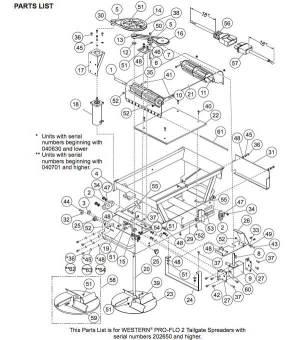 Western ProFlo 2 Spreader Parts | Replacement Salt