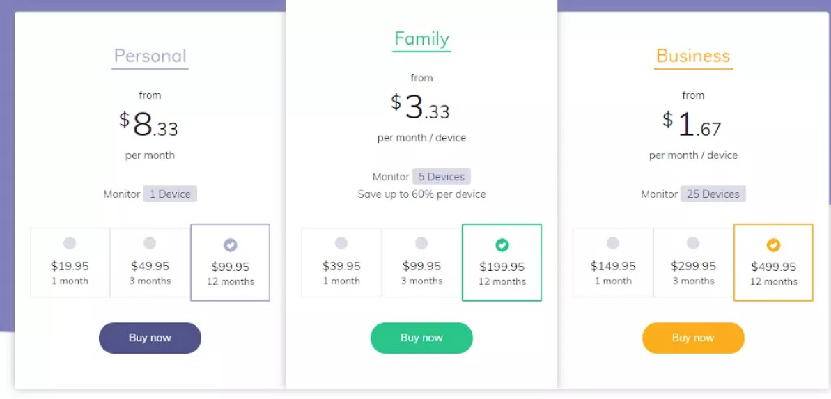 Pricing Plans Of Hoverwatch