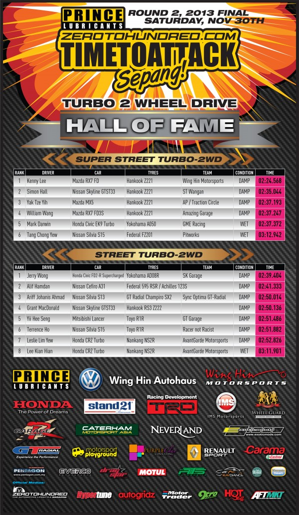 NOV30_HOF_TURBO2WD