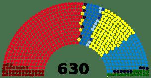 Italian_Chamber_of_Deputies_2013
