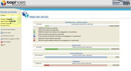Stato dei servizi