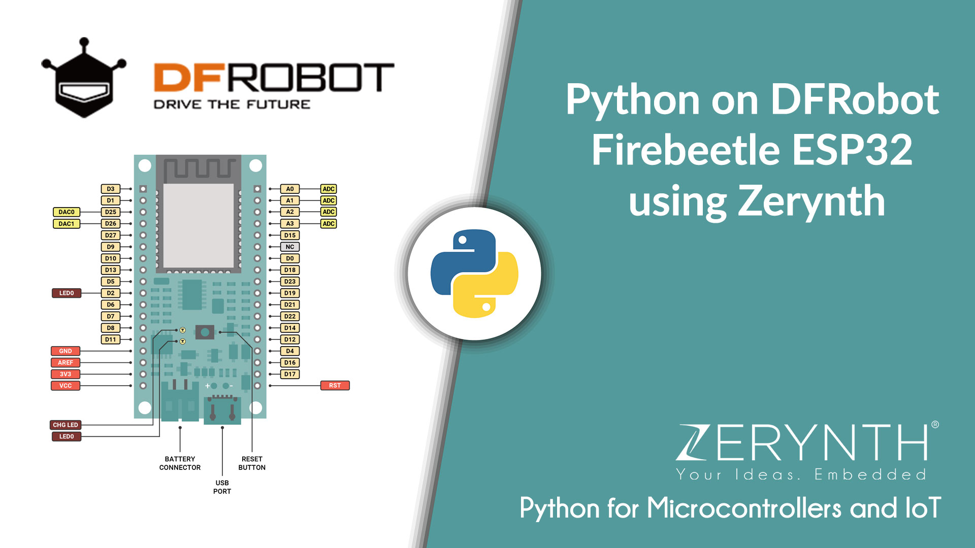 Python on DFRobot FireBeetle ESP32 using Zerynth