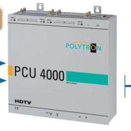 Stacja POLYTRON PCU 4141 4xDVB-S2/T2/C na DVB-S CI