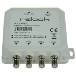 RE-OQDC Odbiornik Optyczny Quad