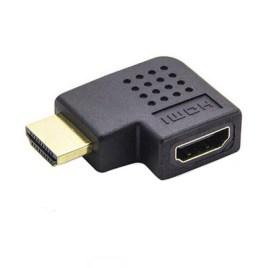 HDMI Rozgałęźniki