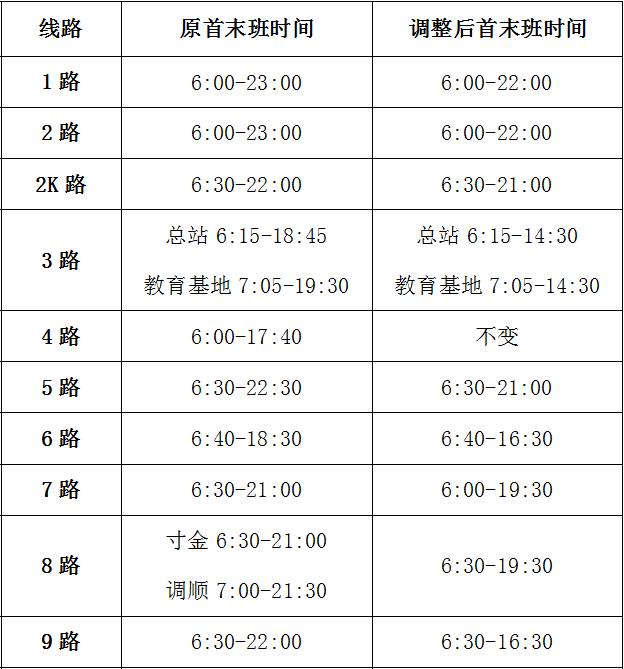 關于調整年三十晚公交線路收班時間的通知-線路公告-湛江市公共交通集團有限公司