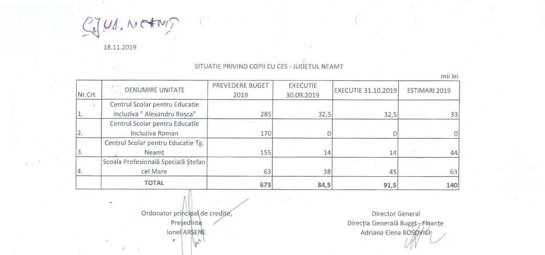 """Eugen Țapu Nazare: """"Guvernul PNL NU taie bani! Ionel Arsene face ce știe mai bine: minte! Și o face cu nerușinare!"""""""