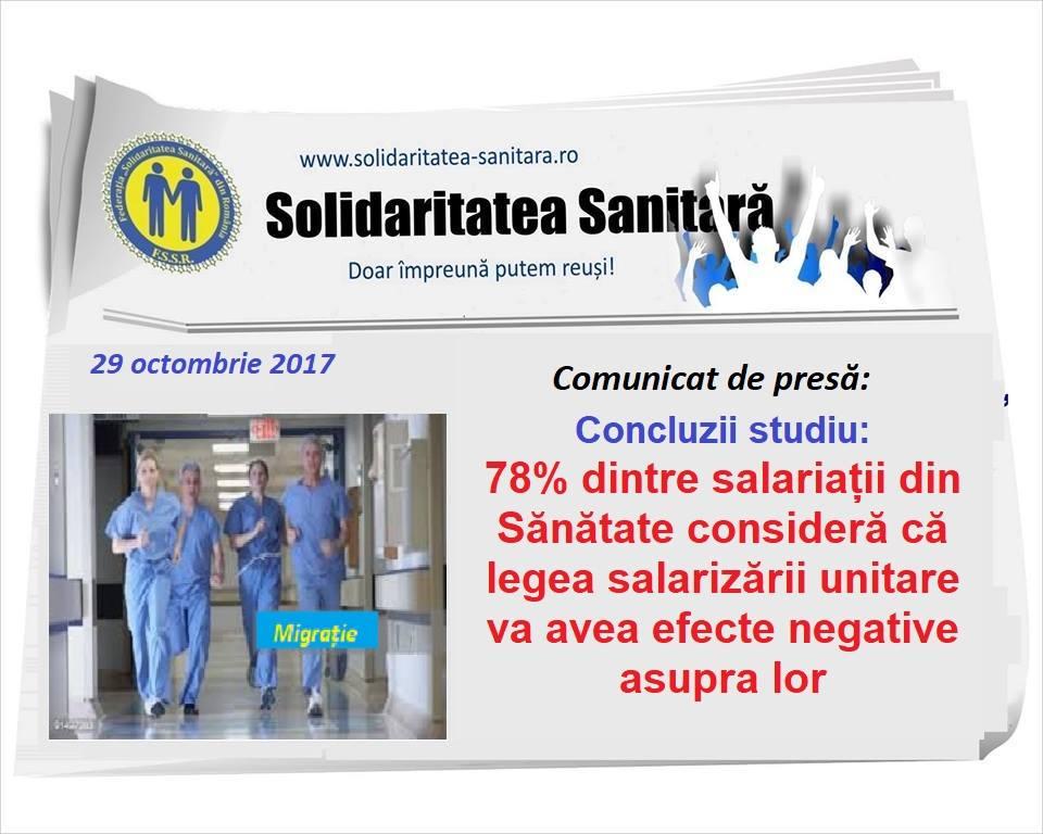 """Federația Solidaritatea Sanitară: """"78% dintre salariații din Sănătate consideră că legea salarizării unitare va avea efecte negative asupra lor"""""""