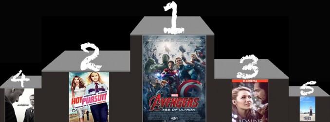Box-Office-us-du-10-mai-2015