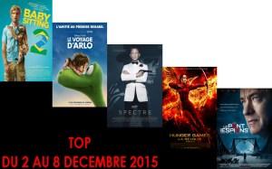 TOP 2 AU 8-12-2015