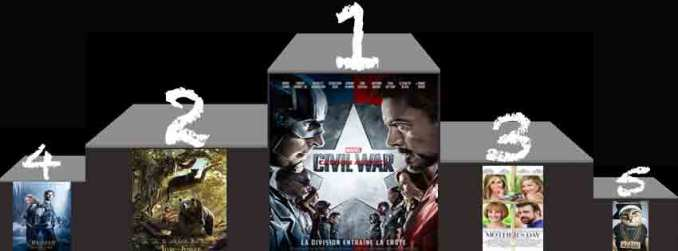 Box-Office-US-du-8-mai-2016