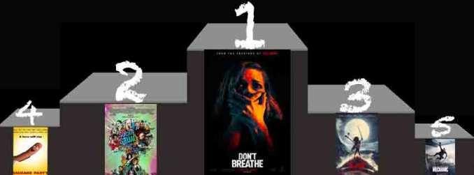 Box-Office-US-du-28-aout-2016