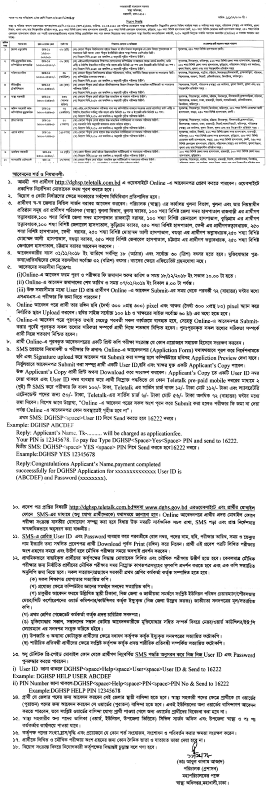 DGHSP Job Circular December 2018-ziggasa.com website