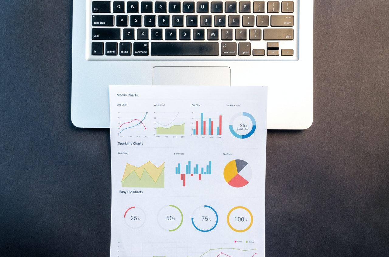 What is Skill Gap Analysis