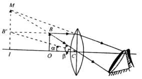 With The Help Of A Ray Diagram Obtain The Expression For The Magnifying Power Of A Simple Microscope When The Image Is Formed At The Least Distance Of Distinct Vision From Physics