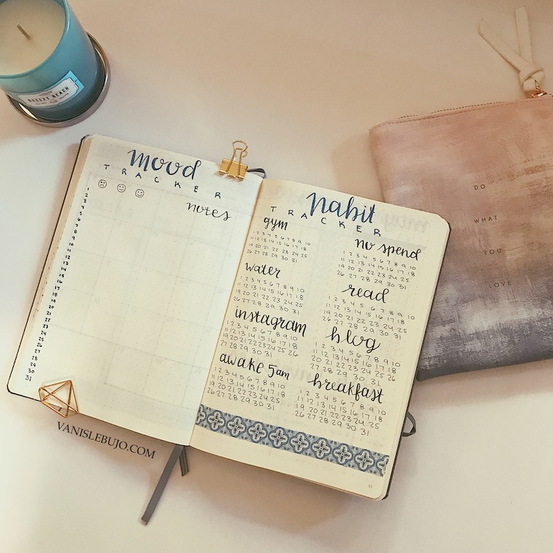 may plan with me, bullet journal, bujo, planner, mood tracker, habit tracker, plan with me