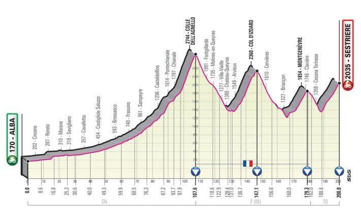 etapa20-giro-2020
