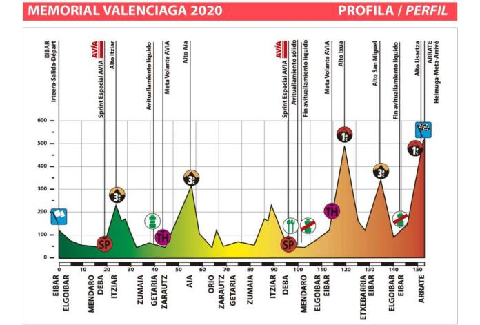 memorial-valenciaga-2020-perfil.jpg?w=696&ssl=1