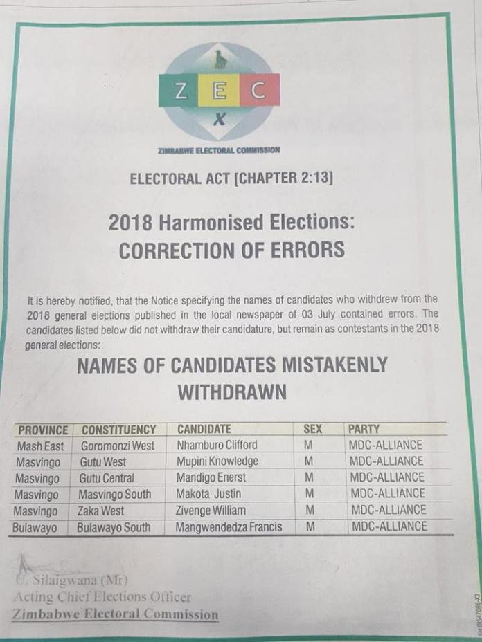 Chamisa MP Candidates Deleted By ZEC Restored