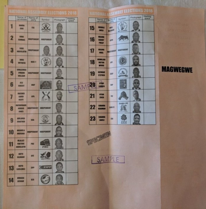 2018 Elections Ballot Paper Samples : Pictures