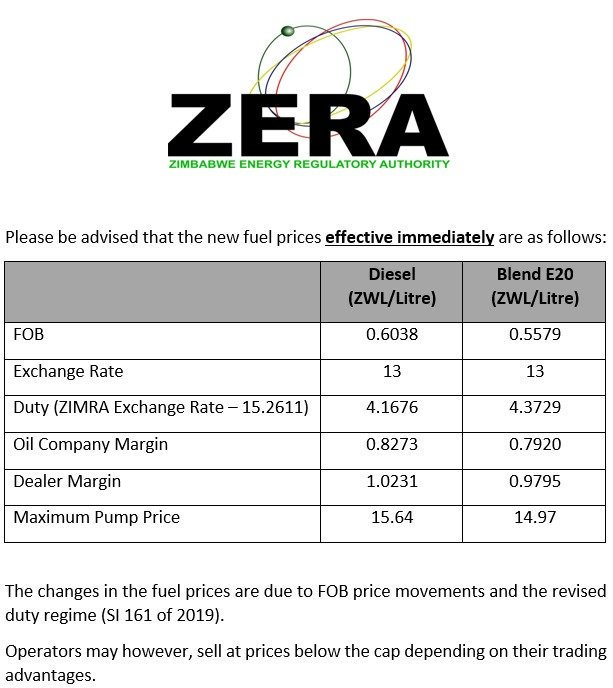 Another heavy blow to motorists as fuel prices hike again