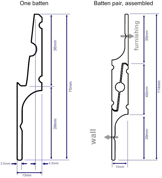 Zinterlock profile dimensions